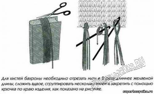 Бахрома для шали